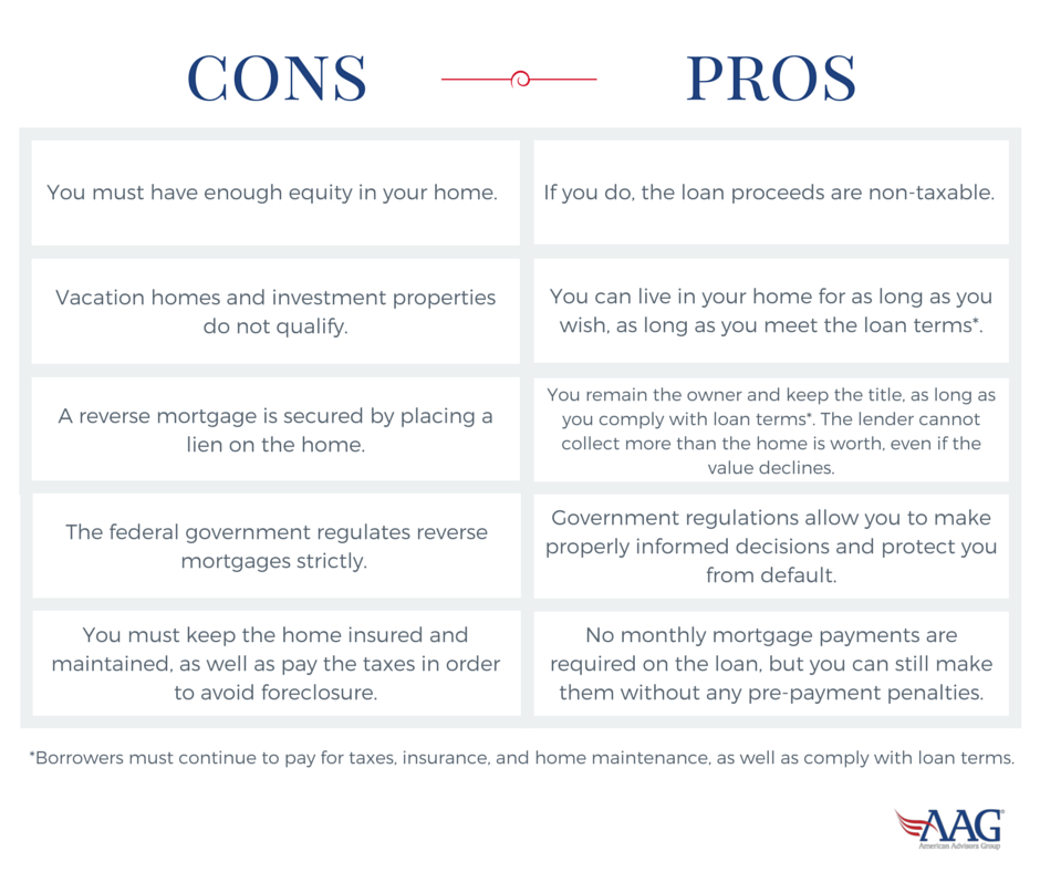 pros and cons of employment equity Home equity loan rates here are some pros and cons of union jobs the pros of belonging to a understands the pros and cons of being a union member better.