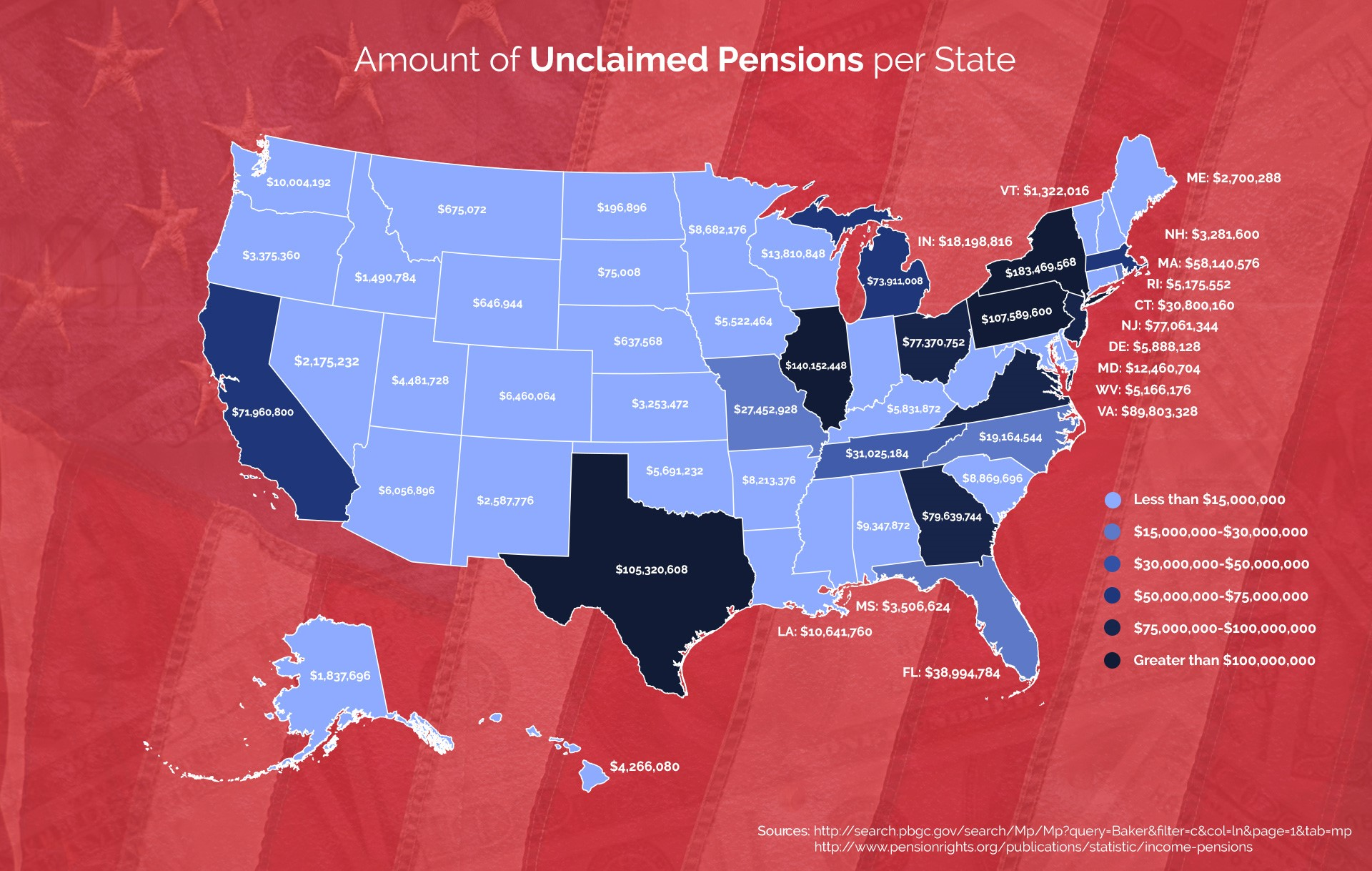 amount-of-unclaimed-retirement-pensions-by-state-us