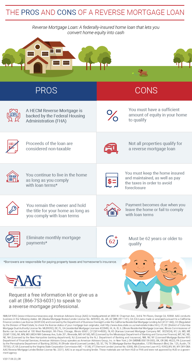 What are the Reverse Mortgage Loan Pros and Cons?