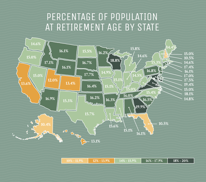 Map of percentage of population at retirement age by state